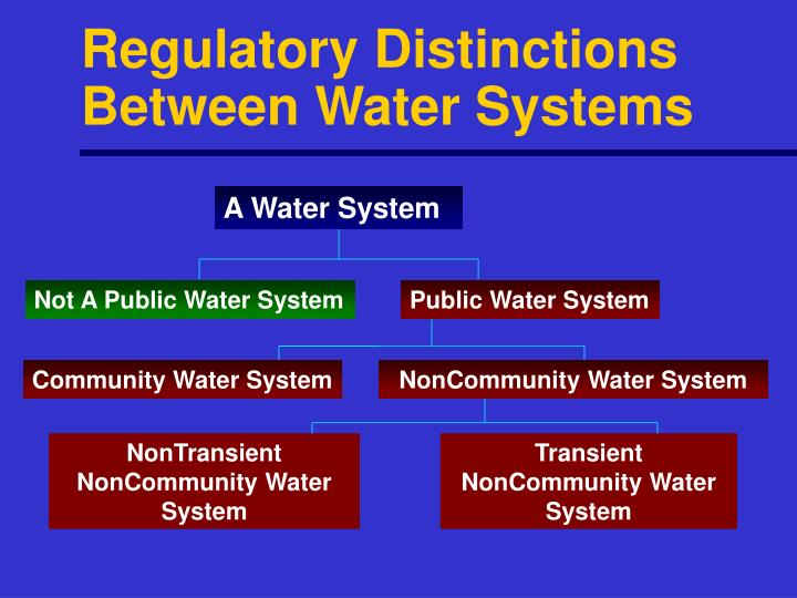 Regulatory Distinctions Between Water Systems