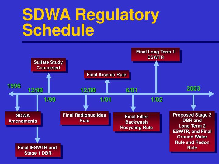 SDWA Regulatory  Schedule