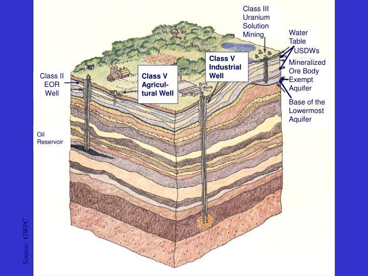 Class III Uranium Solution Mining