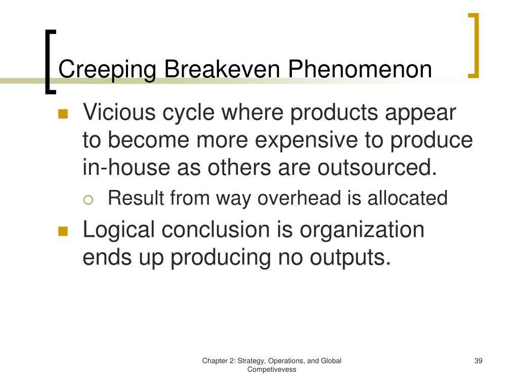 Creeping Breakeven Phenomenon