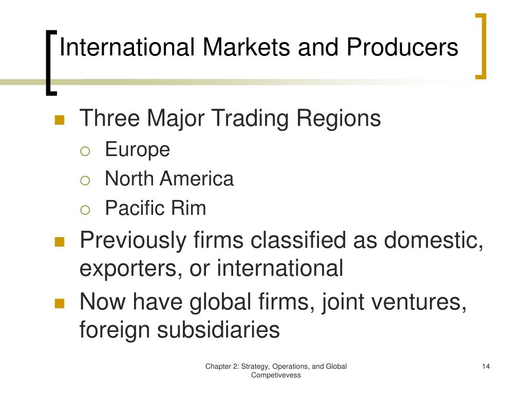 International Markets and Producers
