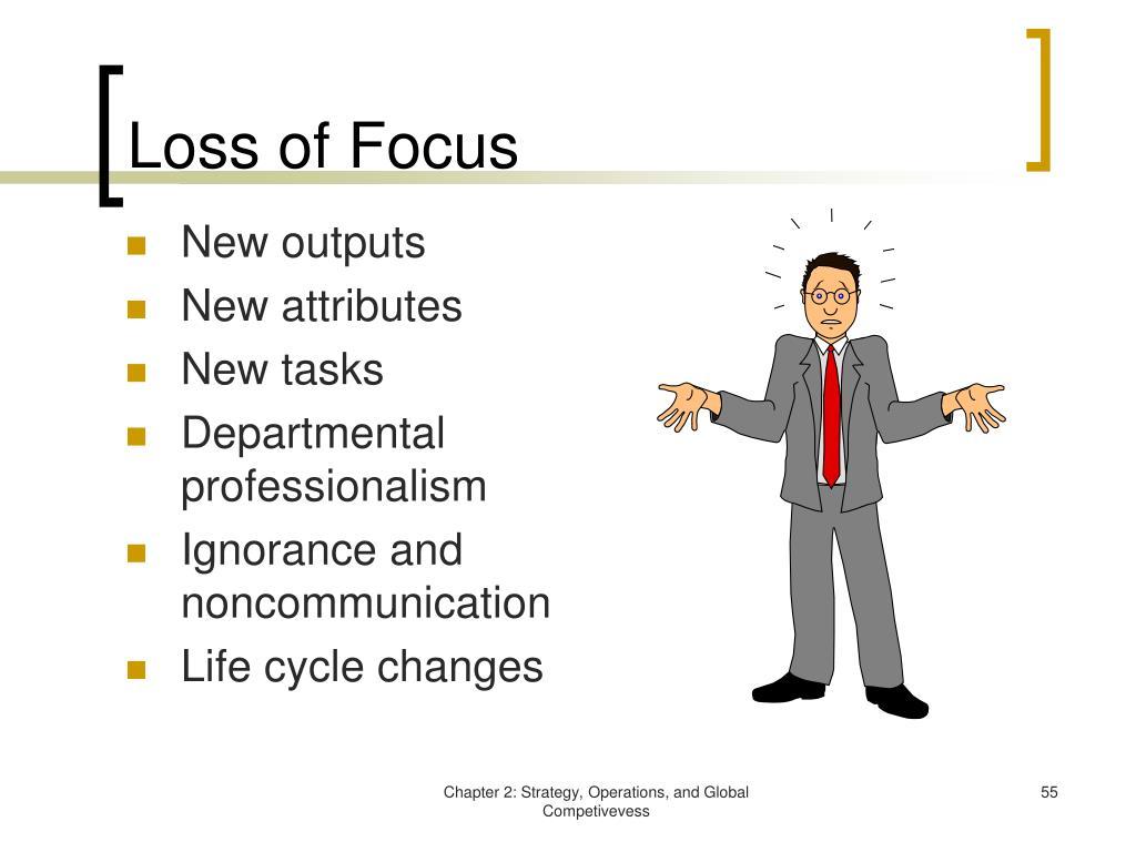 Loss of Focus