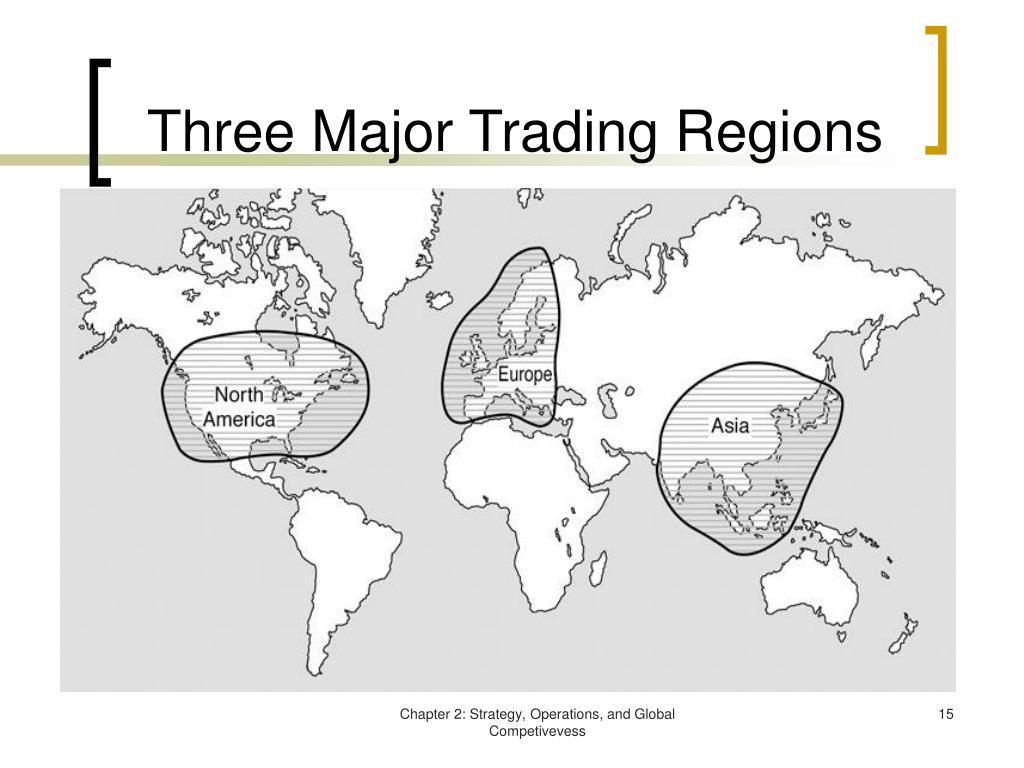 Three Major Trading Regions