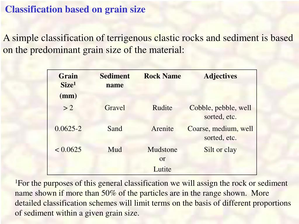 Classification based on grain size