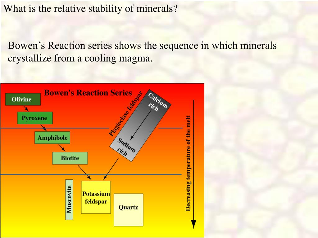 What is the relative stability of minerals?