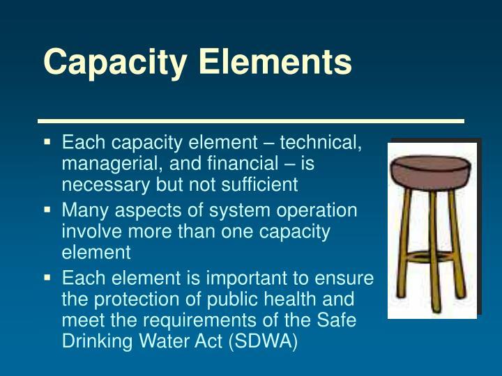 Capacity Elements