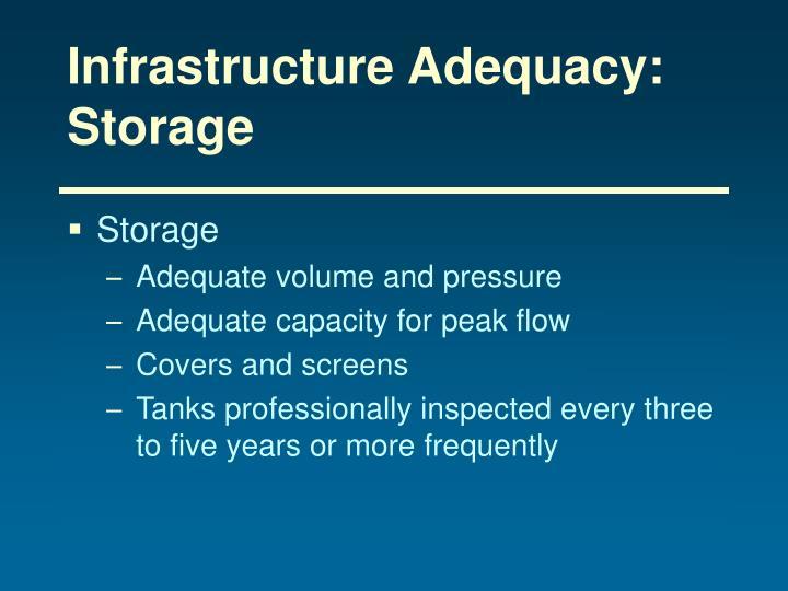 Infrastructure Adequacy: