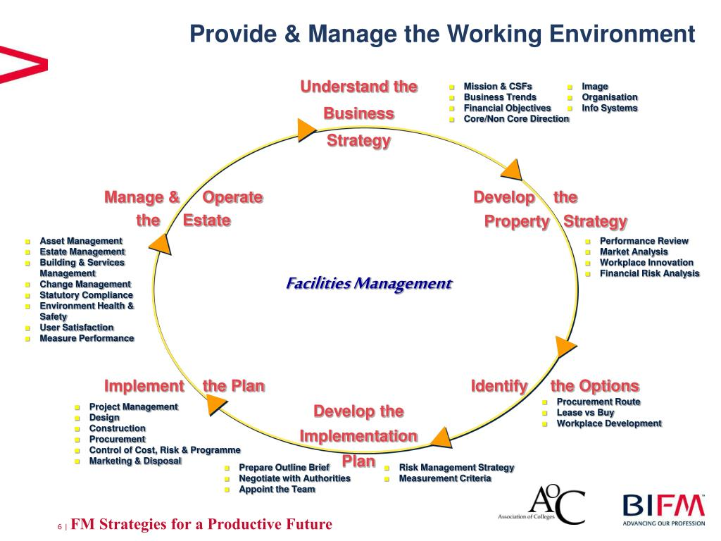 Provide & Manage the Working Environment