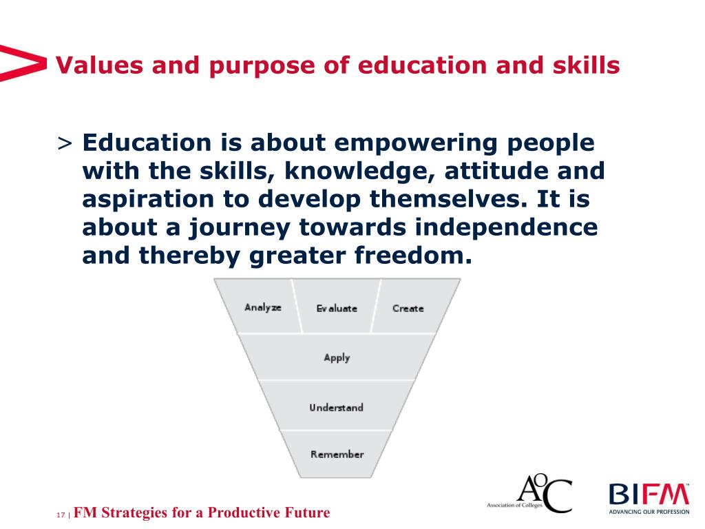 Values and purpose of education and skills