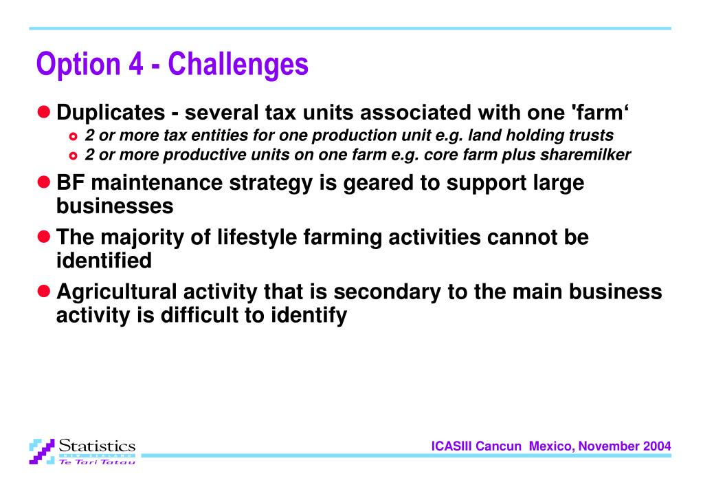 Option 4 - Challenges