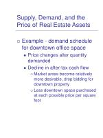 supply demand and the price of real estate assets3