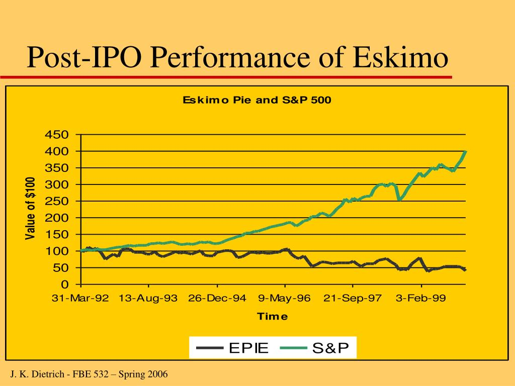 eskimo pie case valuations Fina 5470 mergers, acquisitions and restructuring case 3: eskimo pie  $61 million/3e our valuation will be based on both the goldman's forecast and actual .
