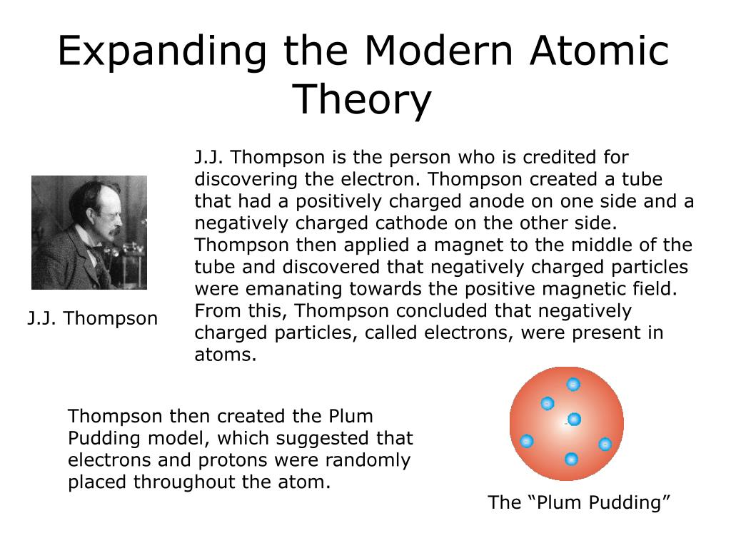 Expanding the Modern Atomic Theory