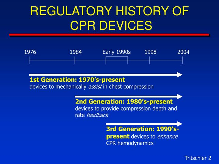 Regulatory history of cpr devices2