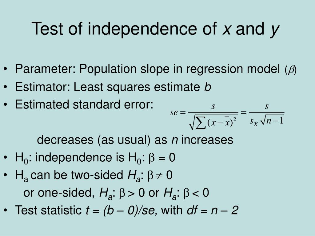 linear regression models study guide Examples of current uses of simple linear regression models and the use of multiple choice questions serves as an excellent study guide for the pmp.