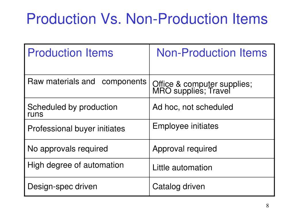 Production Vs. Non-Production Items
