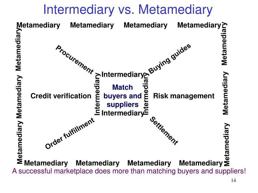 Intermediary vs. Metamediary