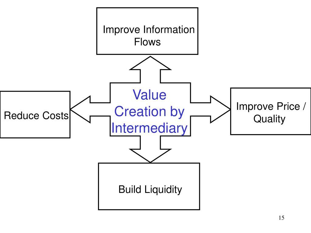 Improve Information Flows
