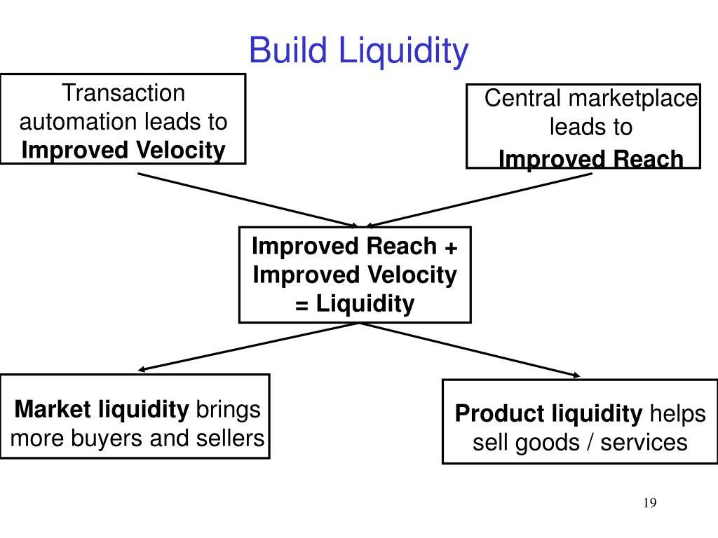 Build Liquidity