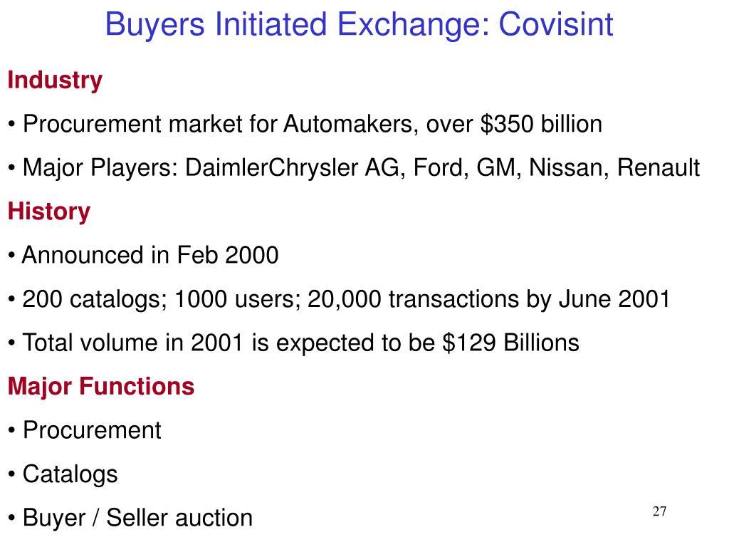 Buyers Initiated Exchange: Covisint