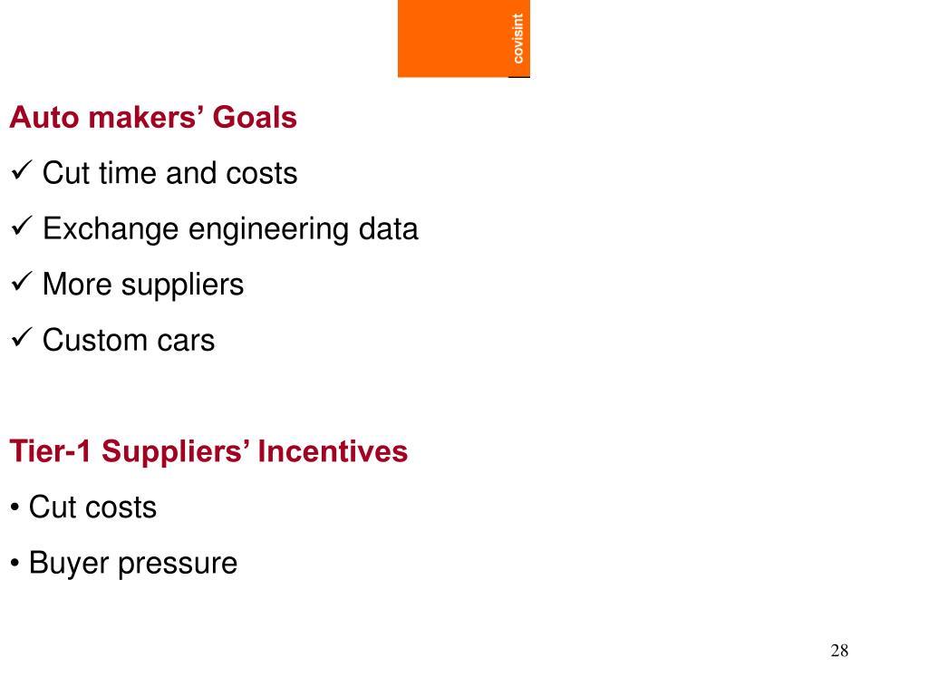 Auto makers' Goals