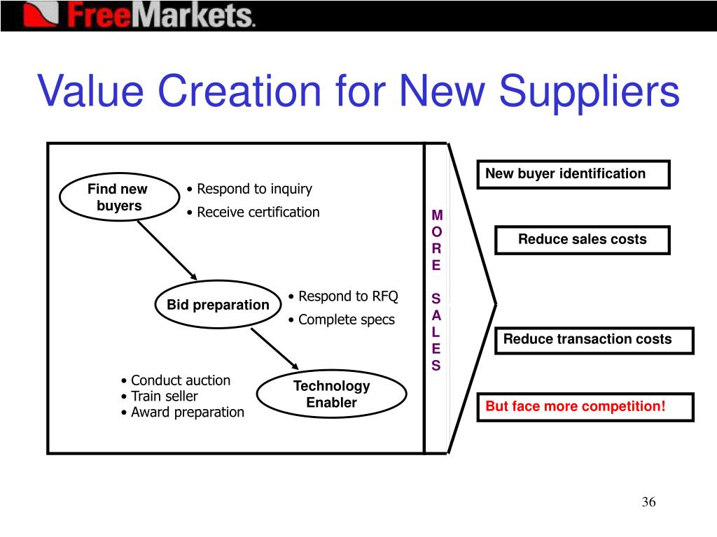 Value Creation for New Suppliers