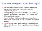 what went wrong with public exchanges