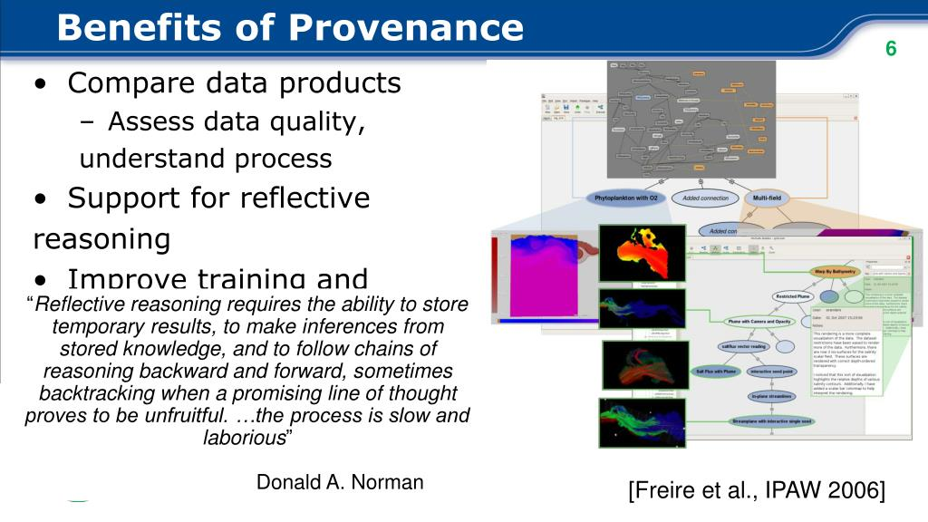 Benefits of Provenance