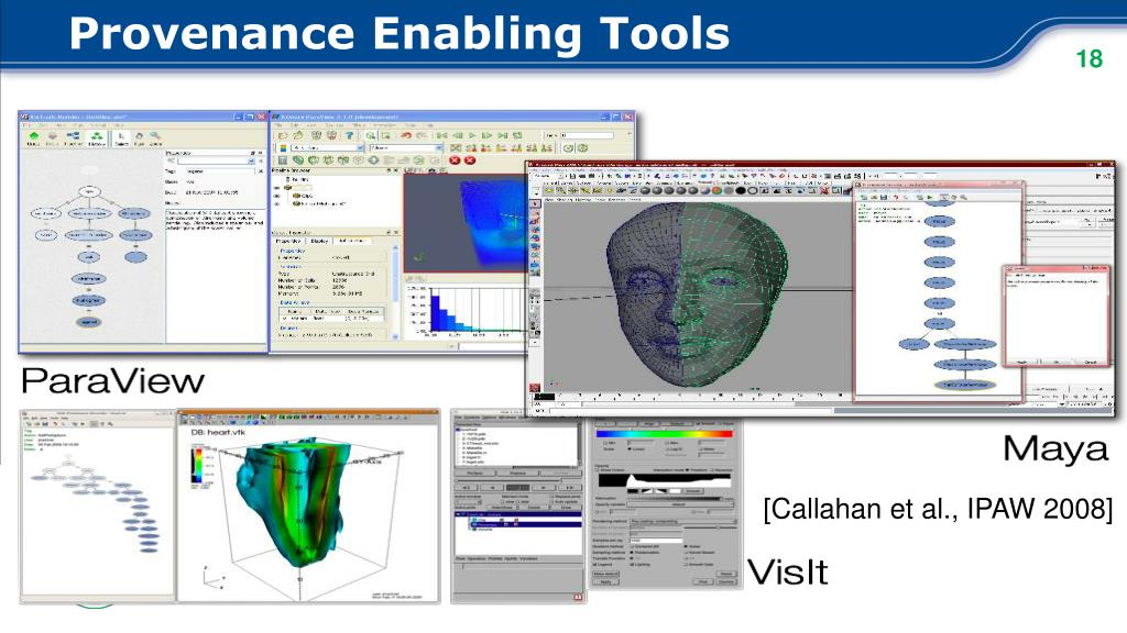 Provenance Enabling Tools
