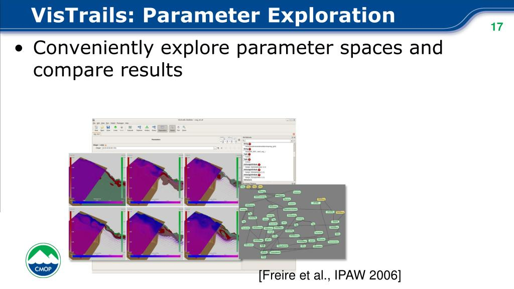 VisTrails: Parameter Exploration