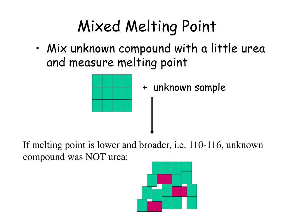 Mixed Melting Point