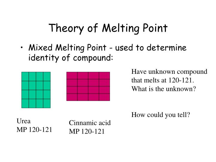 Theory of melting point3