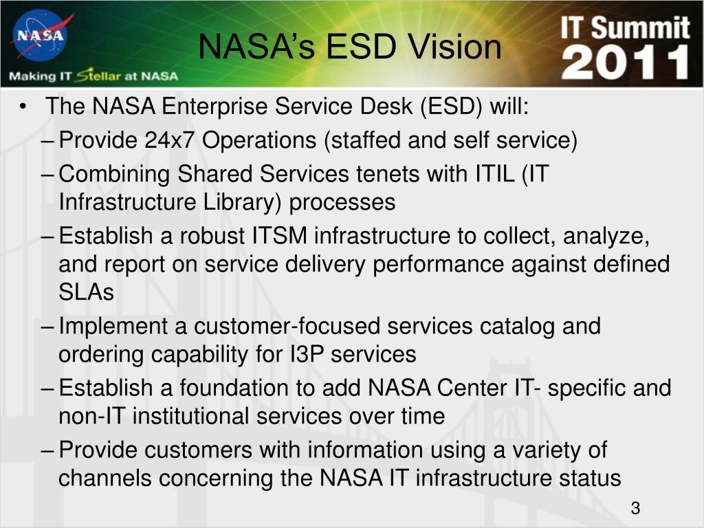 NASA's ESD Vision