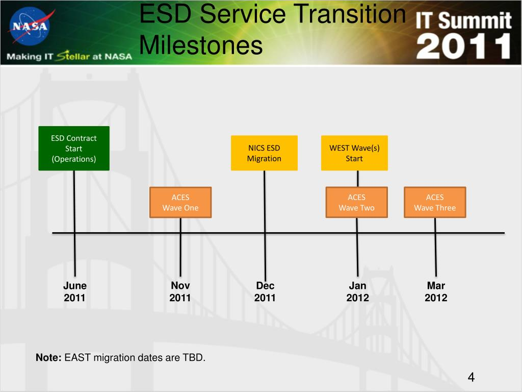 ESD Service Transition