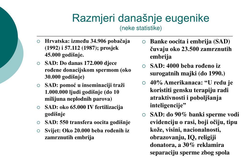 Hrvatska: između 34.906 pobačaja (1992) i 57.112 (1987); prosjek 45.000 godišnje.