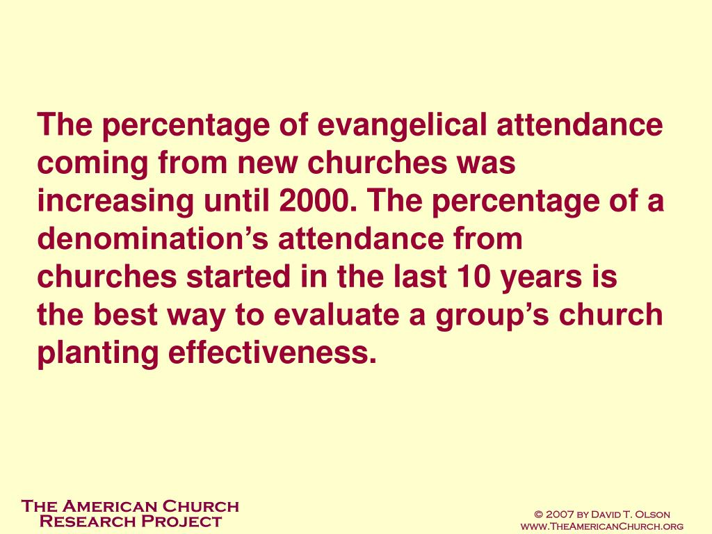 The percentage of evangelical attendance coming from new churches was increasing until 2000. The percentage of a denomination's attendance from churches started in the last 10 years is the best way to evaluate a group's church planting effectiveness.