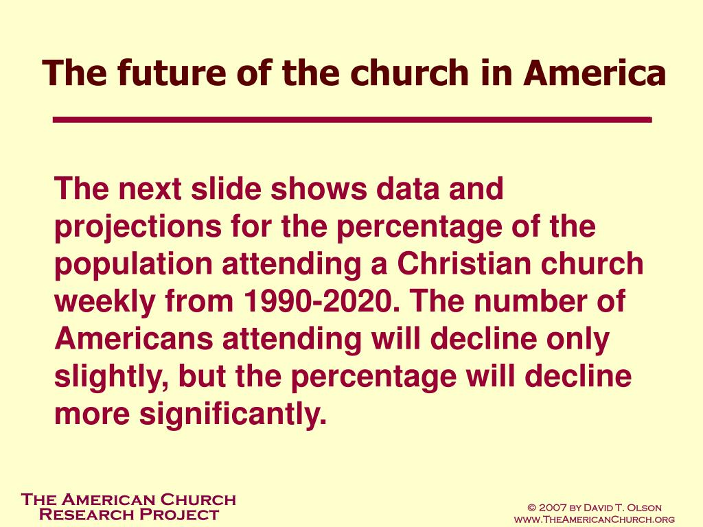 The future of the church in America