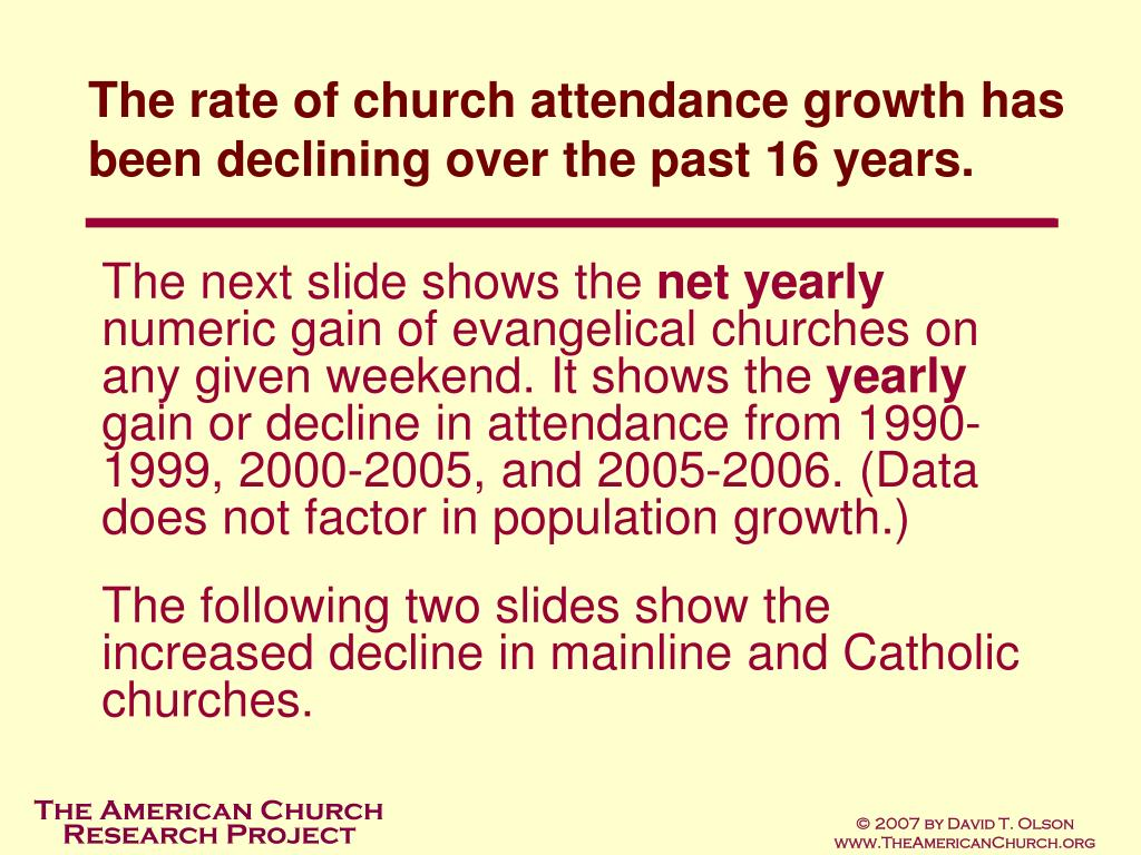The rate of church attendance growth has been declining over the past 16 years.