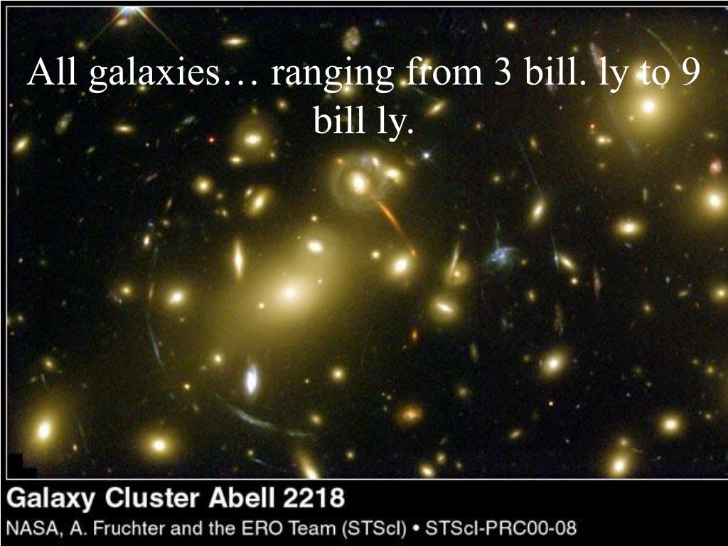 All galaxies… ranging from 3 bill. ly to 9 bill ly.