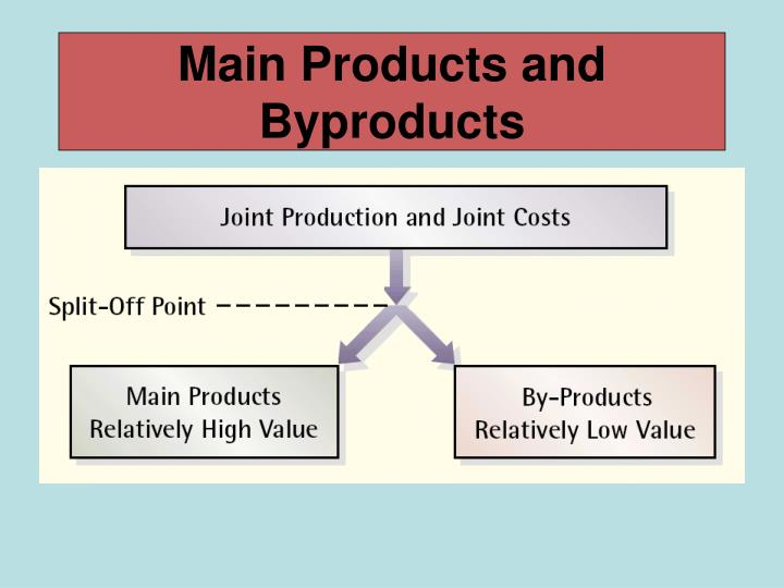 Main products and byproducts