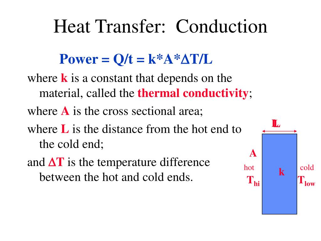 Heat Transfer:  Conduction