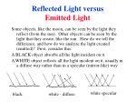 reflected light versus emitted light