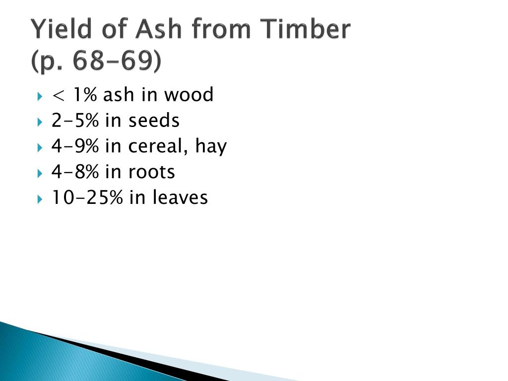 Yield of Ash from Timber