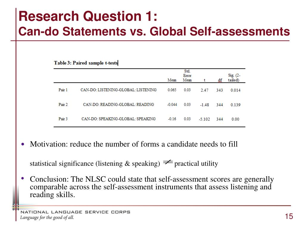 Research Question 1: