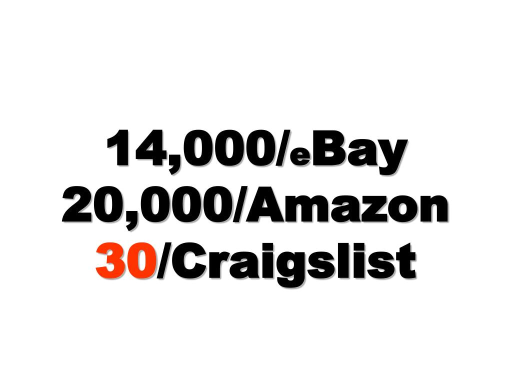 14,000/