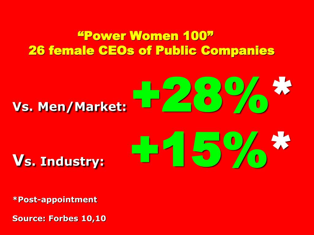 """Power Women 100"""