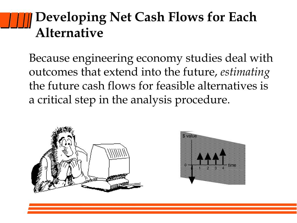 guillermo furniture npv of future cash flows for each of the alternatives Essay guillermo furniture store is facing a analyzing the different alternatives involves the consideration of the different expected future cash flows.