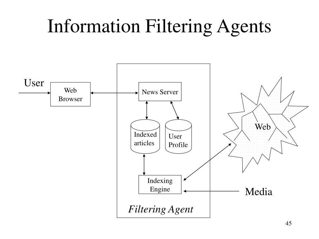 Information Filtering Agents