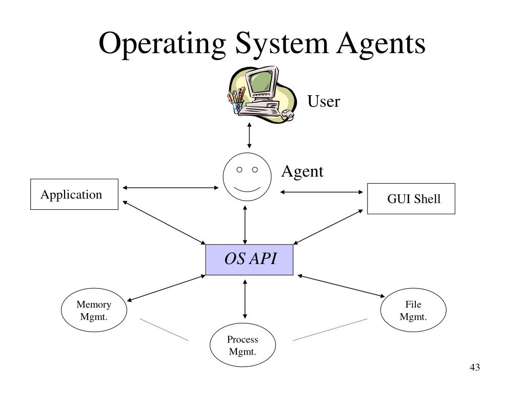 Operating System Agents