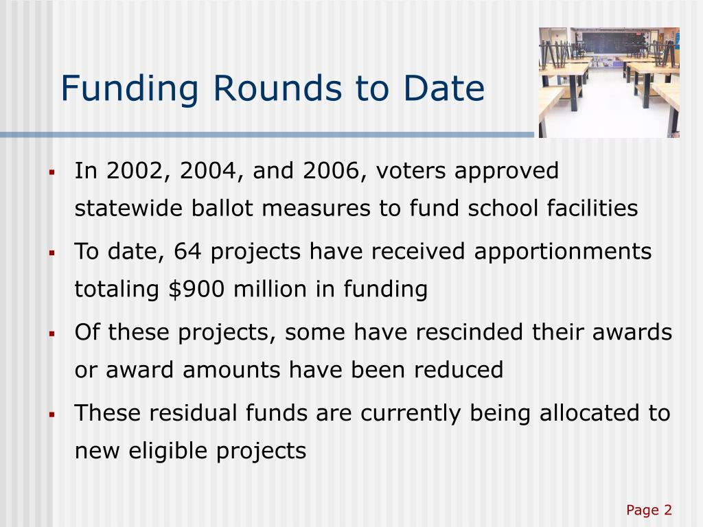 Funding Rounds to Date